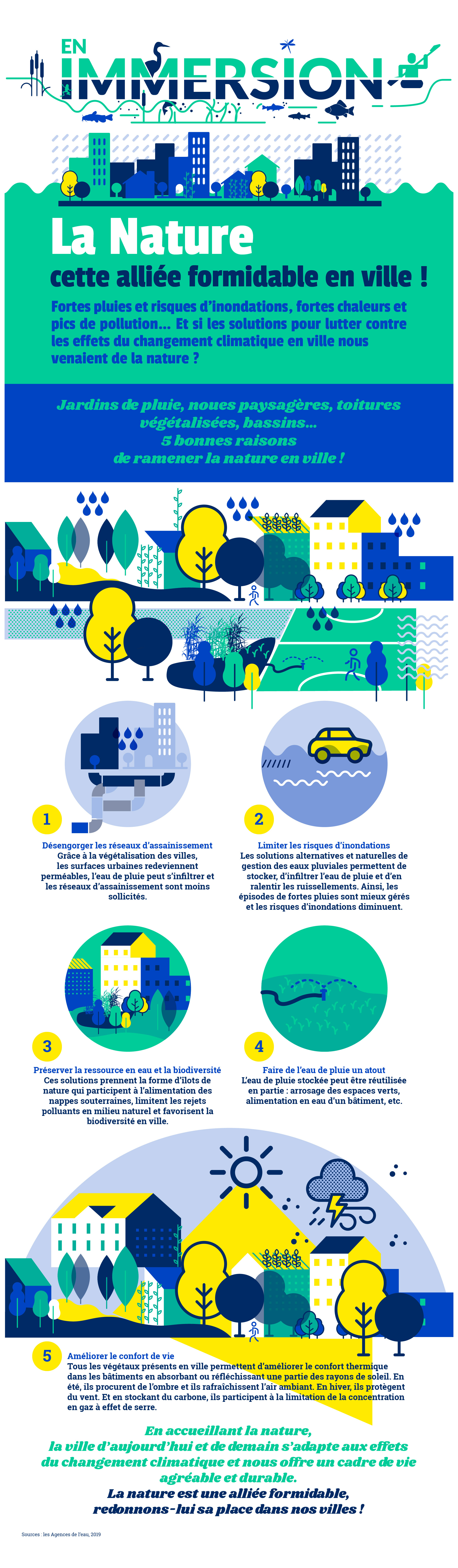 INFOGRAPHIE-nature-vf